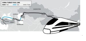 4 Countries To Prepare Entering EU Within Trans-Caspian International Transport Route