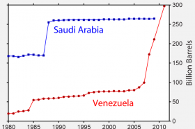 The Kremlin Is Worried about Venezuela