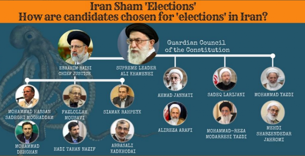 Perspective On Elections In Iran...Does Rouhani Resign?